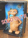 ct-150324-38 E.T. / 2002 DVD Box Figure